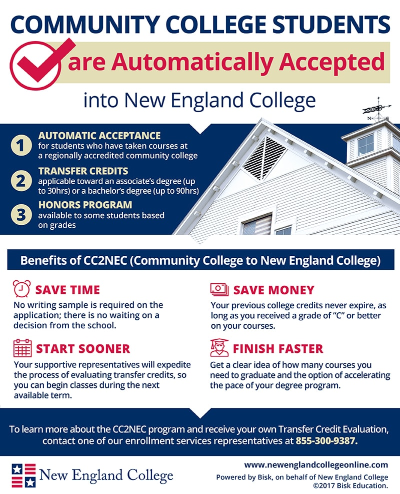 Infographic about CC2NEC